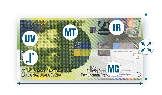 6-fache Falschgelderkennung<br/> 1. Ultraviolett (UV) - 2. Magnetische Tinte (MG) - 3. Metallfaden (MT) - 4. Infrarot (IR) - 5. Größe - 6. Dicke